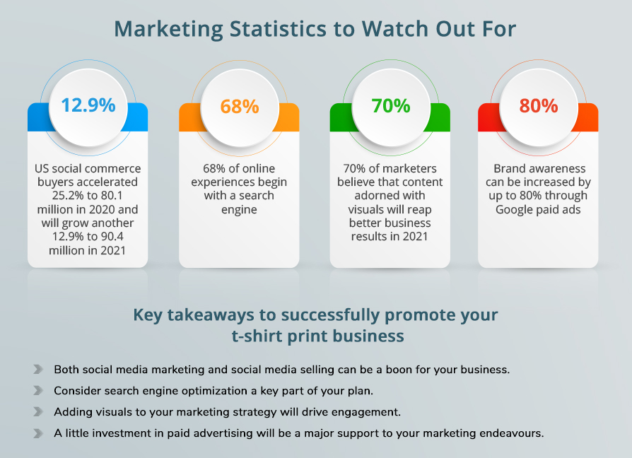 Marketing Statistics to Watch Out For