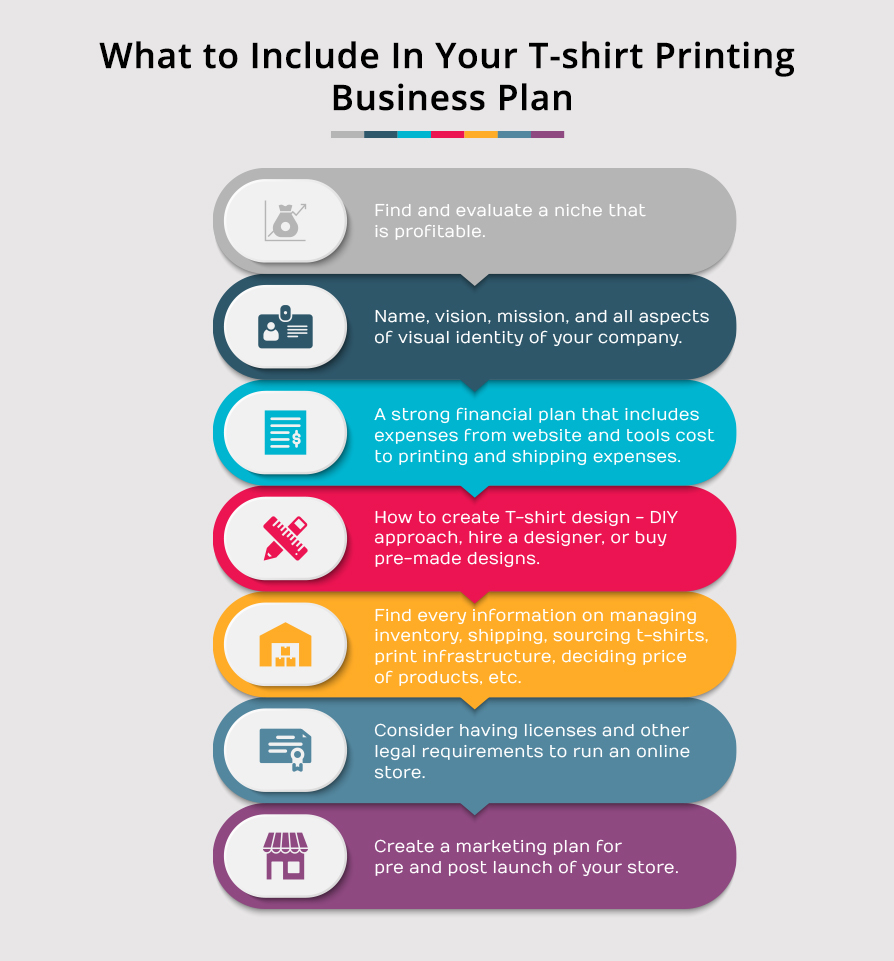 What to Include In Your T-shirt Printing Business Plan