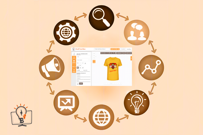 Evolution of Online Product Designing Tools and Reasons behind Their Popularity