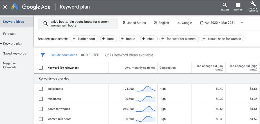 Google-Ads-Planner