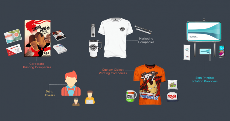 How to sell Promotional Merchandize Online