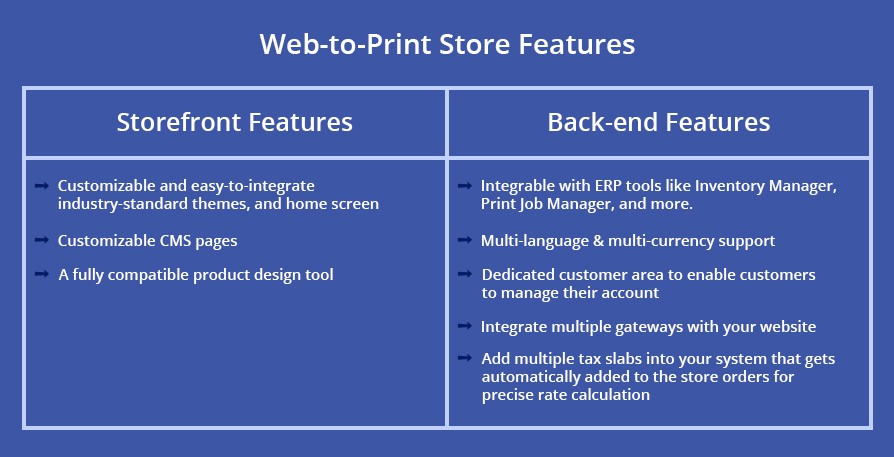 Web-to-Print-Store-Feature