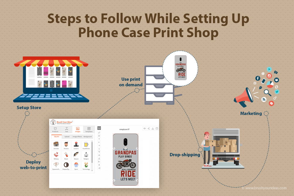 6 Steps to Follow While Setting Up a Phone Case Print Shop in 2019