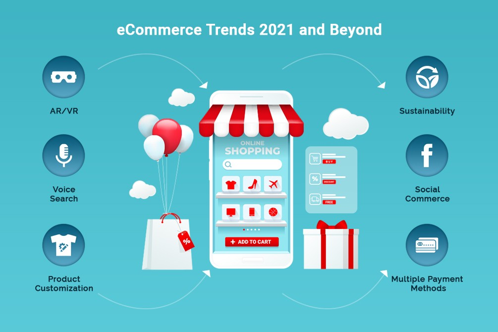 eCommerce Trends for 2021 and Beyond: How to Drive More Conversions