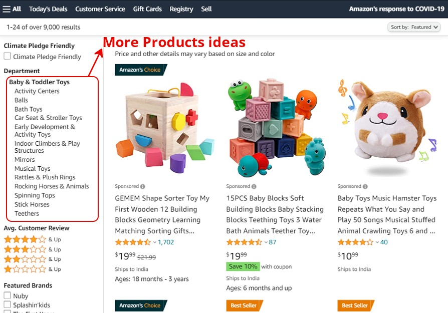 Amazons Top Categories and Sub-categories