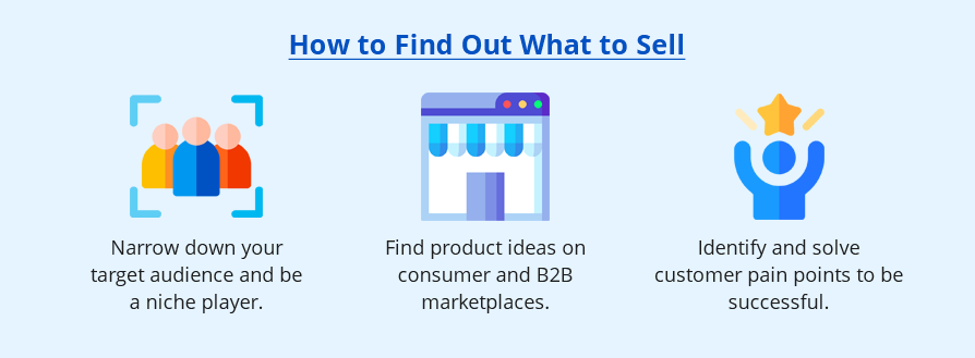 How to Find Out What to Sell