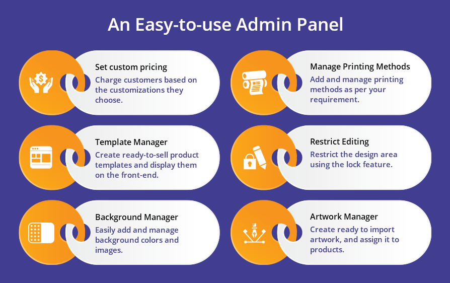 An Easy-to-use Admin Panel