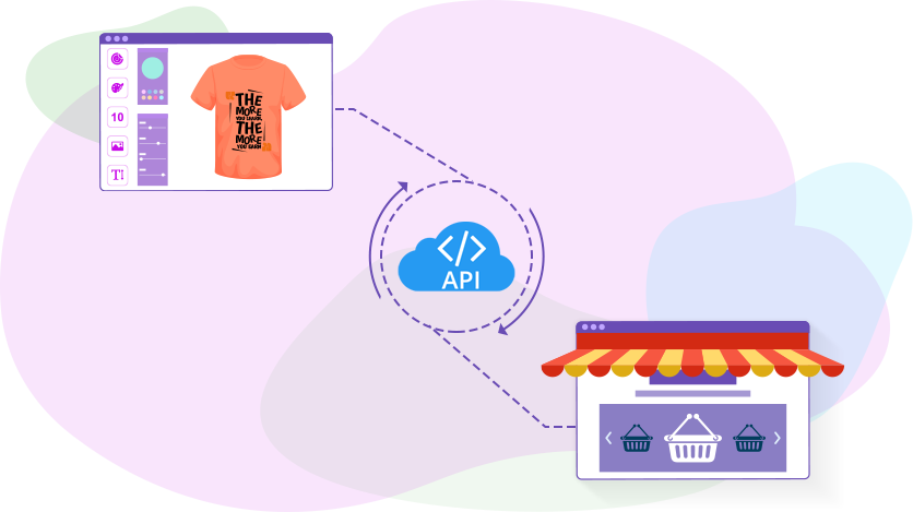 Connect your store with our Custom API